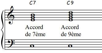 Les accords jazz, définition