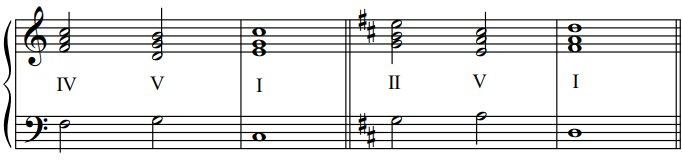 Les cadences parfaites en do ET ré, exemple2