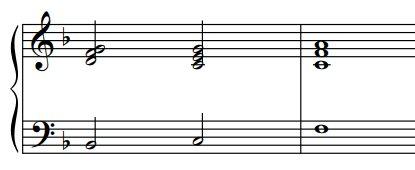 Cadence parfaite, avec septièmes