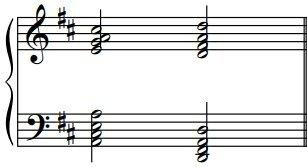 Les cadences parfaites en ré, exemple3
