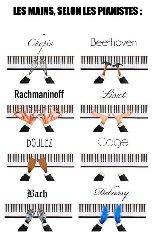 Les mains selon les pianistes