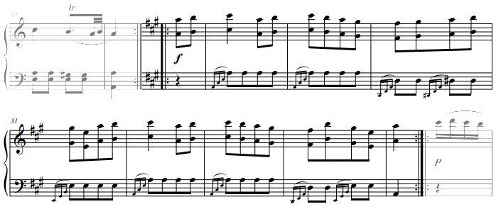Deuxième thème de la marche turque de Mozart, partition.