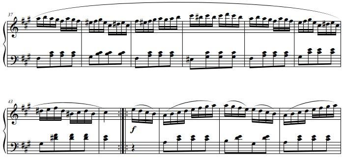 Troisème thème de la marche turque de Mozart, partition.