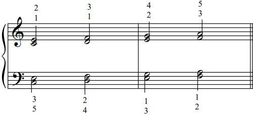 Quatre tierces parallèles